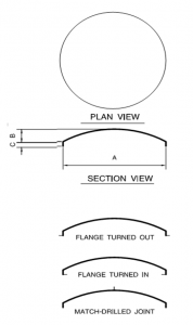 Dome Diagrams AFE
